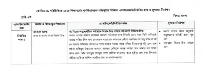 ৬ষ্ঠ শ্রেণির বাংলা এসাইনমেন্ট ৬ সপ্তাহ   Class Six 6th Week Bangla Assignment