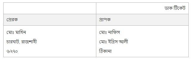 সপ্তম শ্রেণির বাংলা এসাইনমেন্ট ৬ সপ্তাহ / Class 7 Bangla 6th Week Assignment